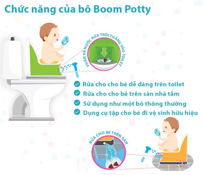 chuc nang boom potty