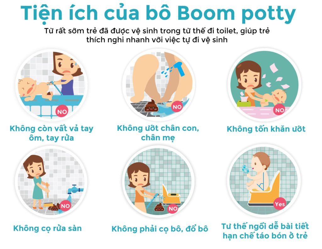 Tiện ích khác biệt của Bô rửa an toàn Boom Potty cho bé