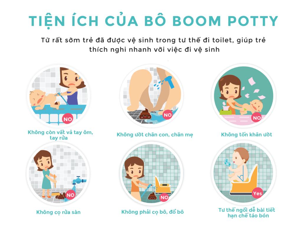 Bô Rửa Đa Năng Cho Bé Boom Potty