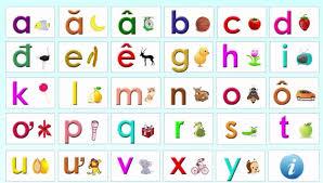 Cách Dạy Trẻ 4 Tuổi Học Tốt Bảng Chữ Cái, Nhớ Cực Nhanh
