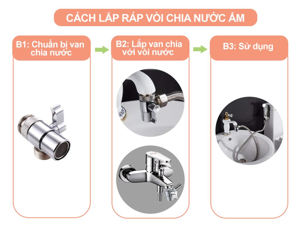 Van chia nước nóng từ vòi rửa tay, vòi sen phòng tắm